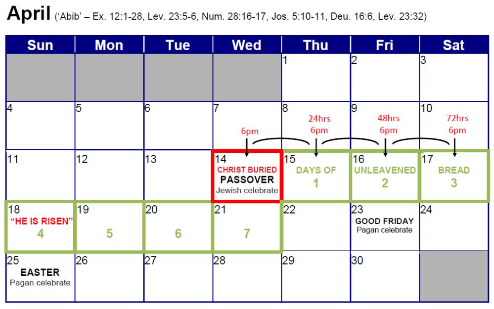 Easter_Week_Calendar